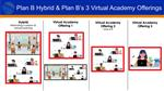 Thumbnail of graphic depicting Plan B alongside the Virtual Academy offerings