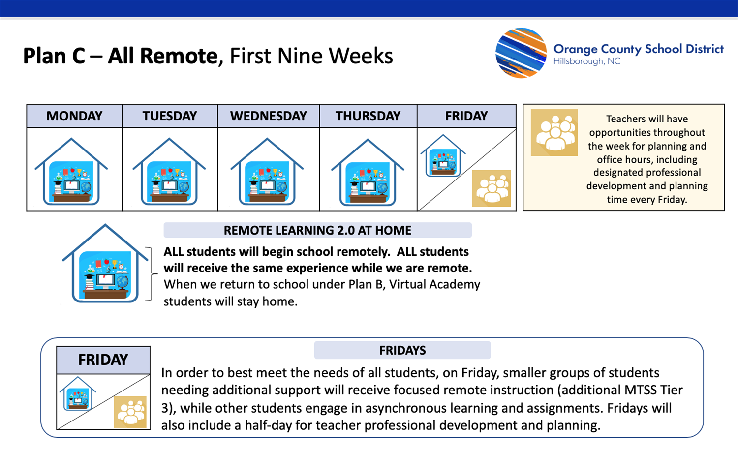 board plan to extend remote learning for first 9 weeks